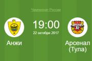Александр Решетняк: «При Скрипченко «Анжи» стал сильнее»