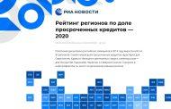 Дагестан занял шестое место в России по доле просроченных кредитов