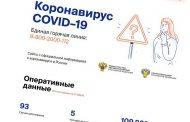 В России заработал сайт стопкоронавирус.рф