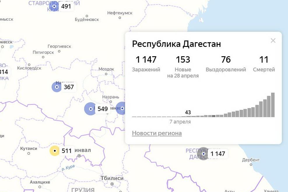 Число зараженных коронавирусом в Дагестане увеличилось на 153 человека