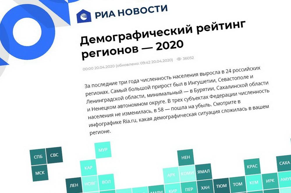 Дагестан занял первое место в России по естественному приросту населения