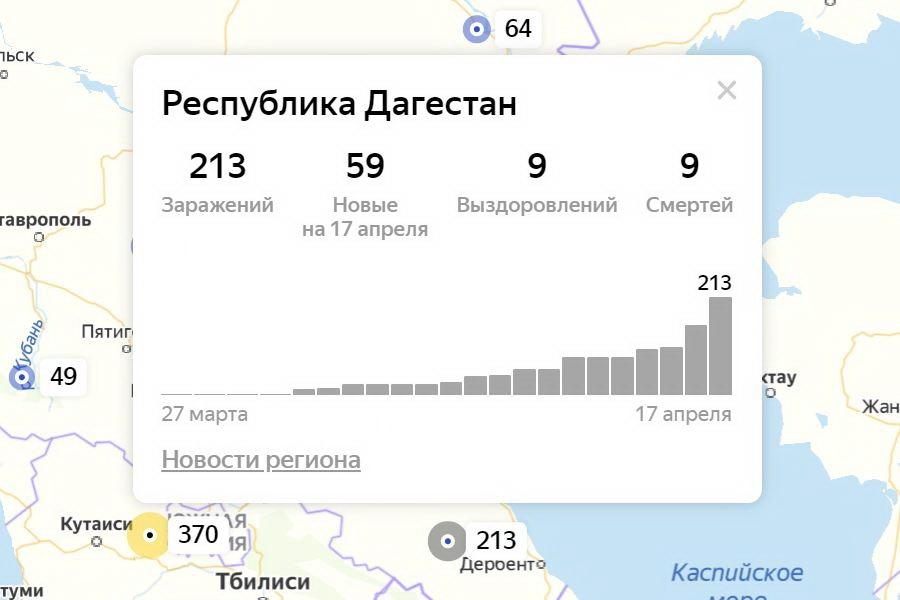 Число жертв COVID-19 в Дагестане выросло до 9 человек