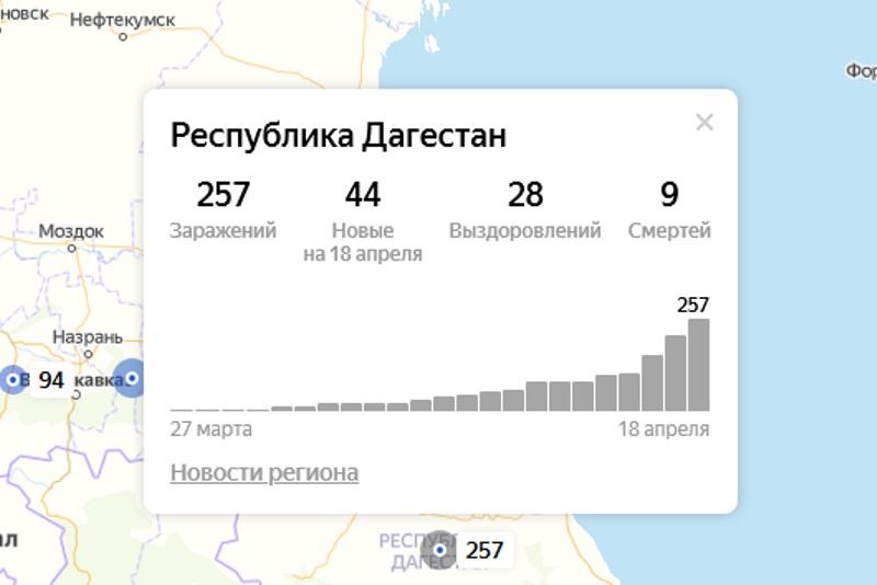 В Дагестане за сутки выявили 44 заболевших COVID-19