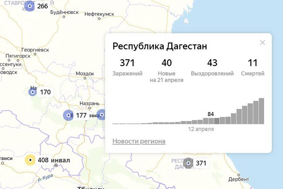 В Дагестане скончались еще два пациента с коронавирусом