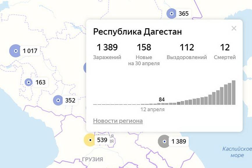 В Дагестане за сутки выявлено 158 новых случаев коронавируса