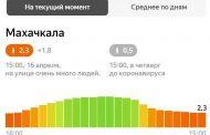 «Яндекс» зафиксировал ухудшение индекса самоизоляции в городах Дагестана