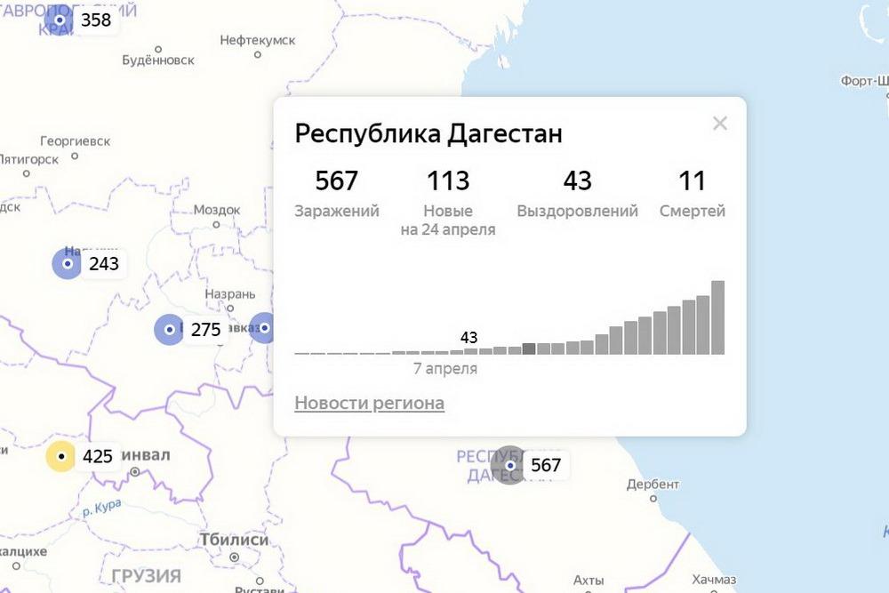 В Дагестане за сутки выявлено 113 новых случаев коронавируса