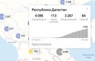 COVID-19: число зараженных в Дагестане перевалило за четыре тысячи