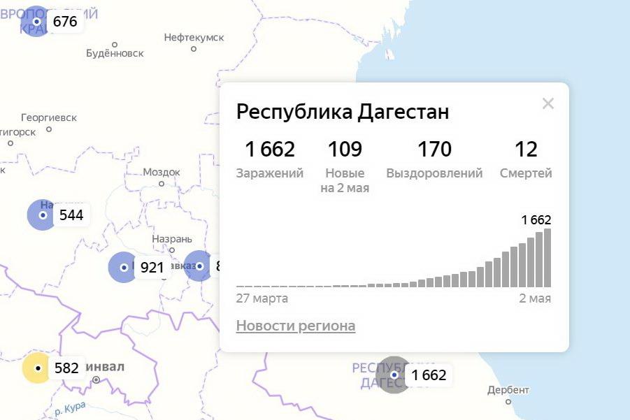 Еще 109 человек заразились в Дагестане коронавирусной инфекцией
