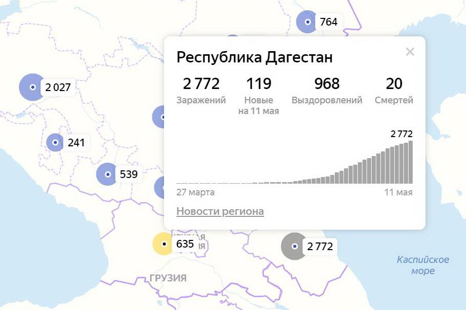Почти на двести человек выросло в Дагестане число пациентов, выздоровевших от коронавируса