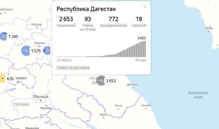 Еще 93 случая коронавируса выявлено за сутки в Дагестане