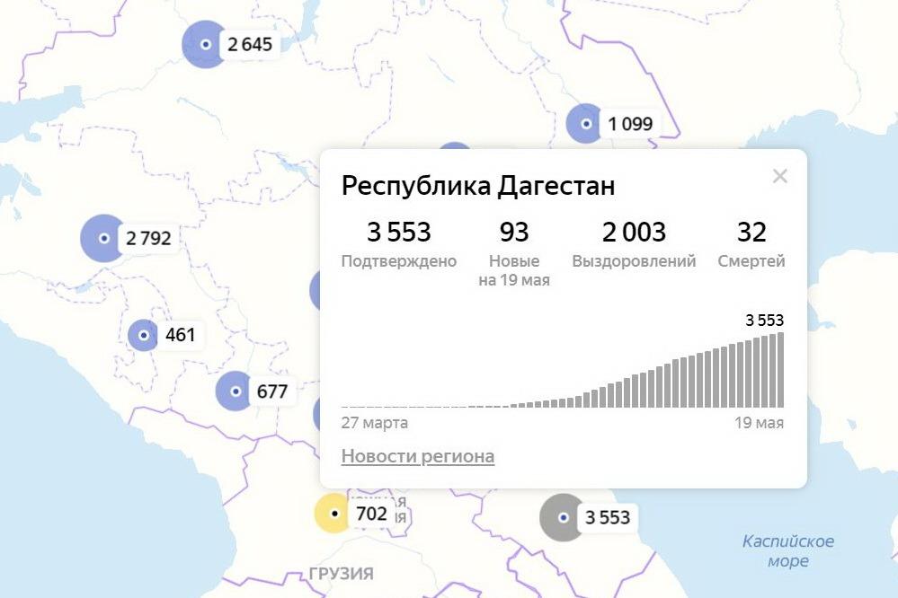 COVID-19 в Дагестане: сводка за 19 мая