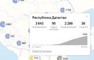 COVID-19 в Дагестане: сводка за 20 мая
