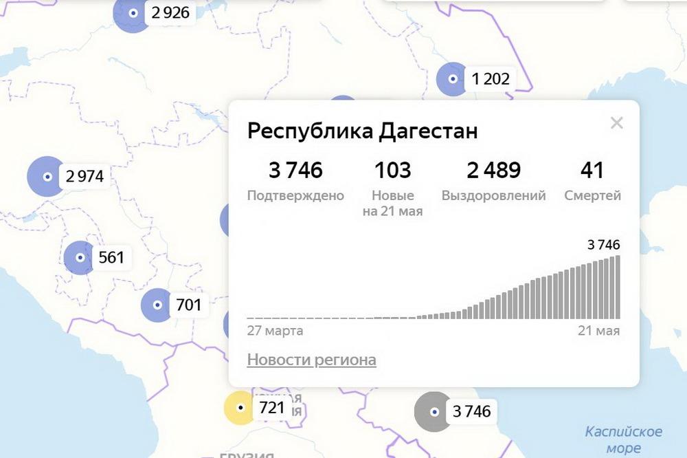 COVID-19: за сутки в Дагестане скончались пять человек