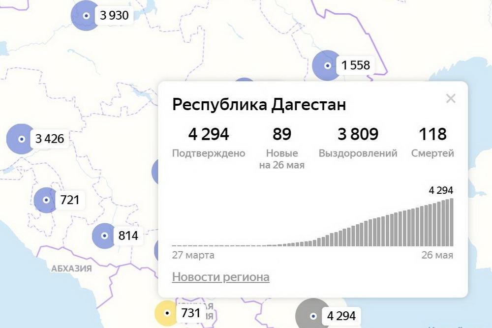 COVID-19: в Дагестане за сутки выздоровели более 450 человек