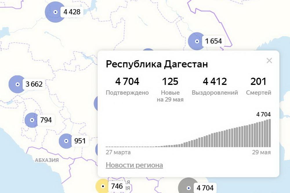 COVID-19 в Дагестане: пятьдесят смертей за сутки