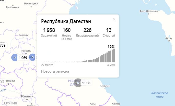Число зараженных коронавирусом в Дагестане приблизилось к двум тысячам