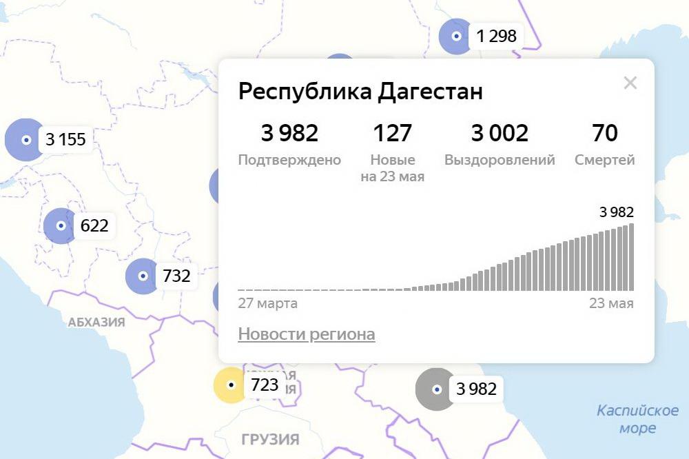 COVID-19: число умерших в Дагестане достигло 70 человек