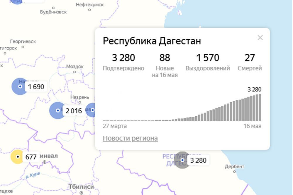 COVID-19: за день из больниц в Дагестане выписалось 80 человек