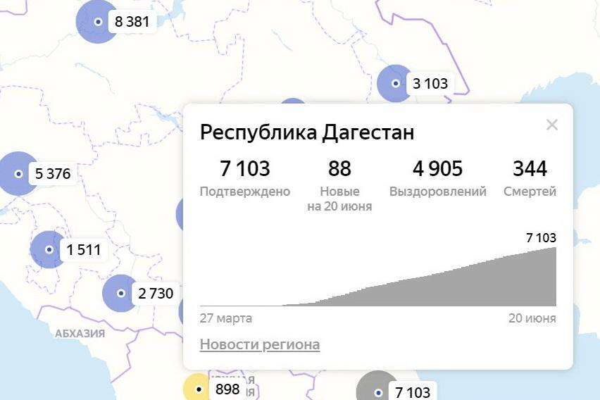 В Дагестане за сутки от коронавируса вылечился 51 человек