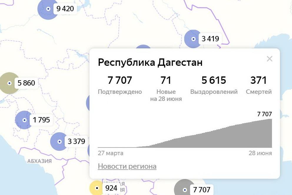 COVID-19: в Дагестане – 90 выздоровевших за день