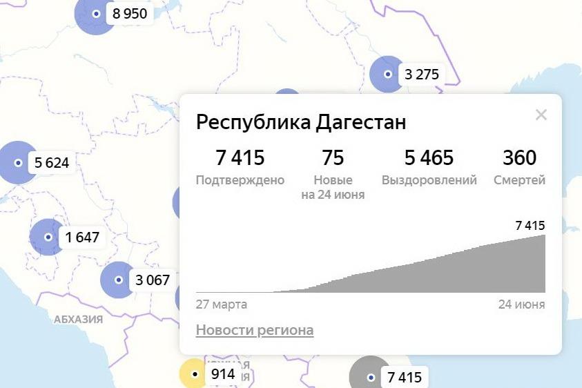 COVID-19: в Дагестане за день выздоровели сразу 468 пациентов