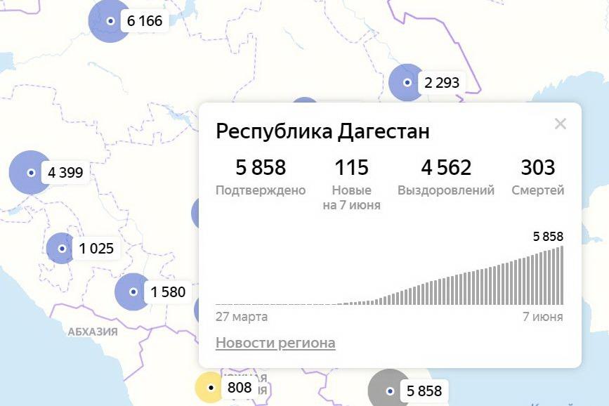 COVID-19: количество умерших в Дагестане превысило 300 человек