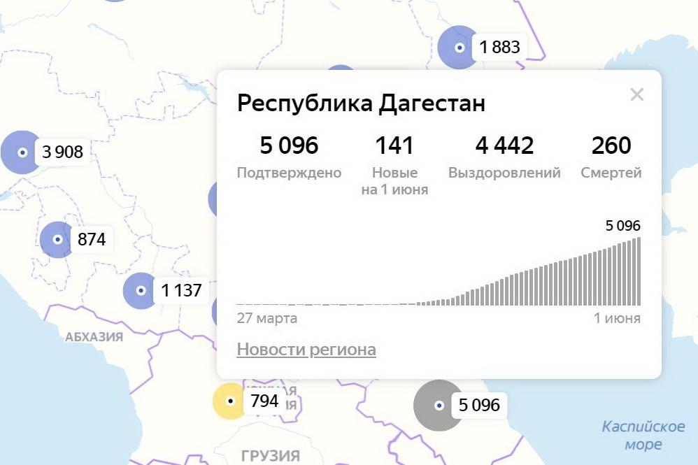 COVID-19: число выздоравливающих в Дагестане снизилось до минимальных значений