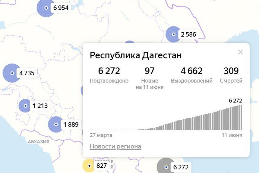 COVID-19: с 28 мая в Дагестане неуклонно растет количество активных больных