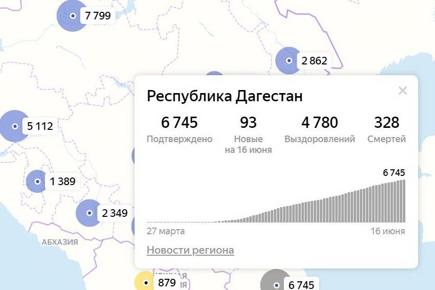 COVID-19: в Дагестане за сутки скончались девять человек