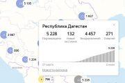 COVID-19: в Дагестане из 5,2 тысячи заболевших выздоровели почти 4,5 тысячи