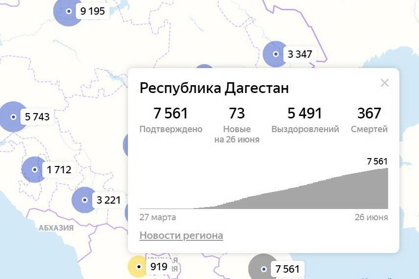 COVID-19: в Дагестане число активных больных вновь превысило отметку «1700»