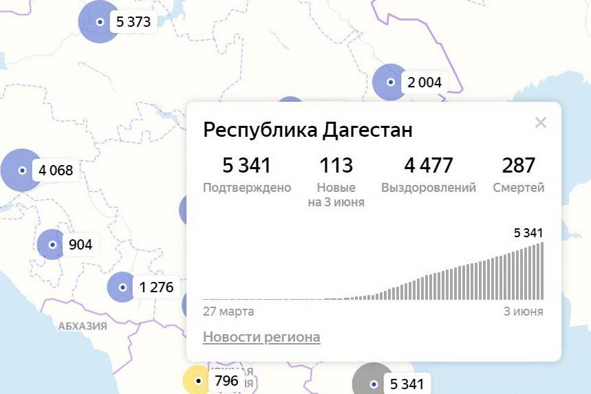 COVID-19: еще 16 человек скончались в Дагестане от коронавируса