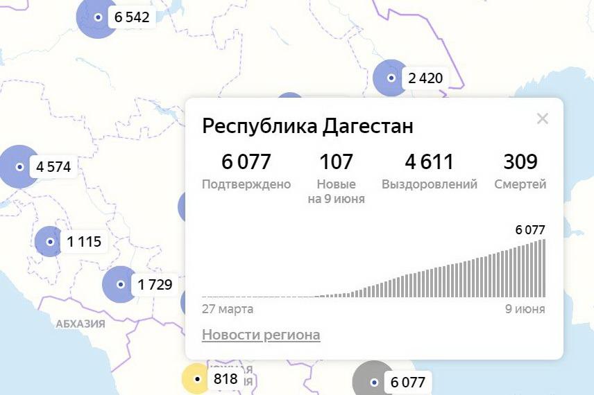 COVID-19: число заболевших ковидом в Дагестане превысило шесть тысяч человек
