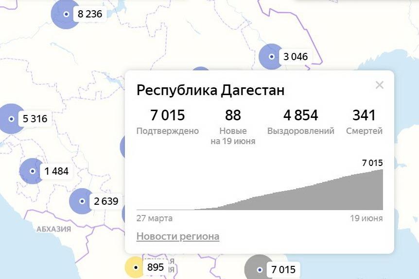 COVID-19: количество активных больных в Дагестане достигло 1820 человек
