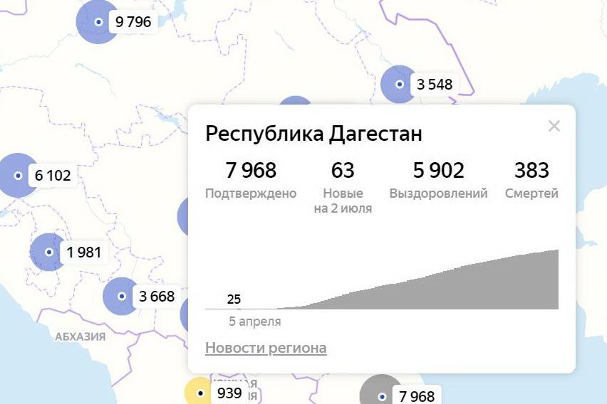 COVID-19: общее число зараженных в Дагестане приблизилось к восьми тысячам