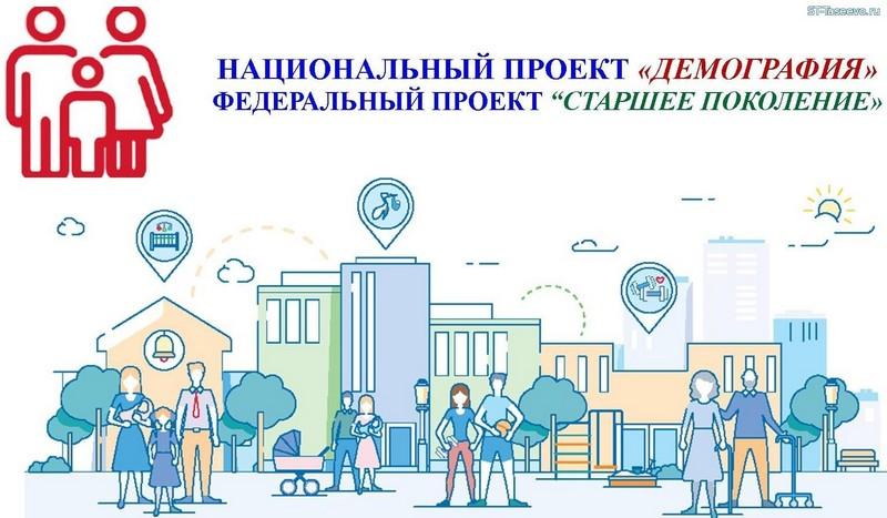 В 2020 году обучение по нацпроекту «Демография» в Дагестане прошли около 300 человек