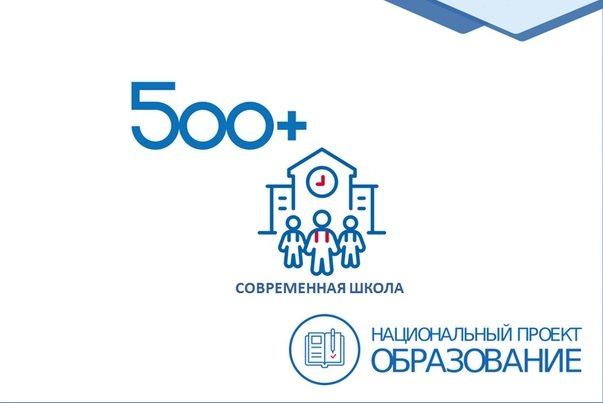 Федеральный проект «500+» в Республике Дагестан
